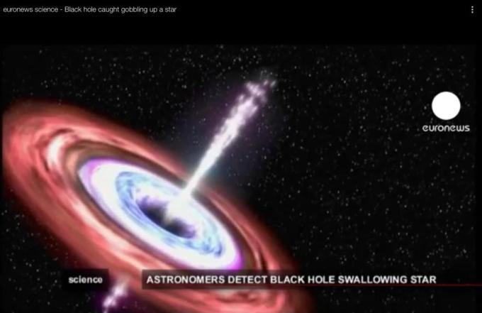 2f Black hole gobbling up a star