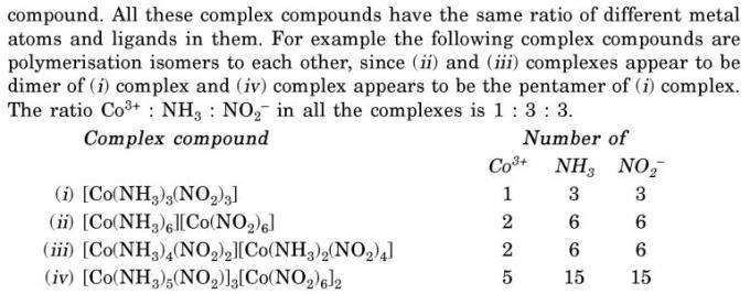 11 Polymerization Isomerism