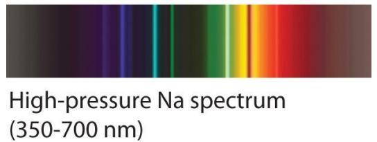 6 High pressure Na spectrum