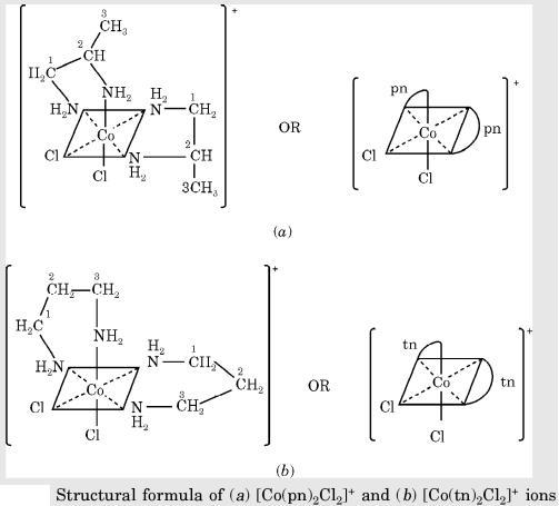 6 Ligand isomerism