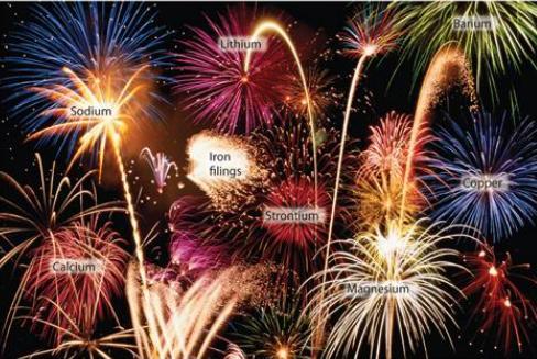7 Chemistry of fireworks