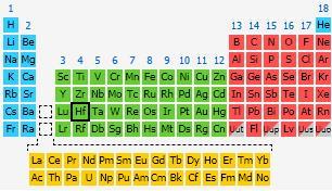 49 b Hafnium