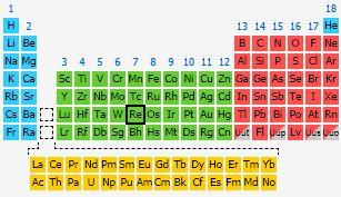 50b Rhenium