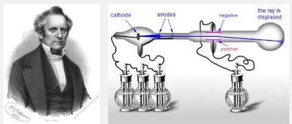 1 Julius plucker cathode ray tube