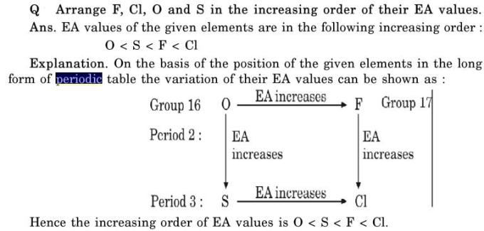 35 Electron affinity values increasing