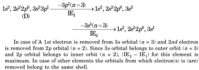 37 Inonization Energy periodic trends