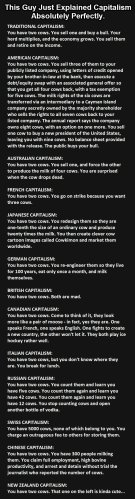 7 Capitalism explained