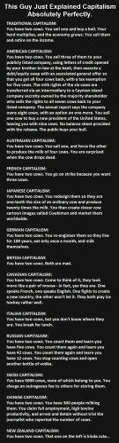 7 Capitalism explained