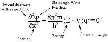 8 Schrodinger equation IIT JEE SKMClasses
