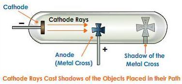 9 cathode ray shado