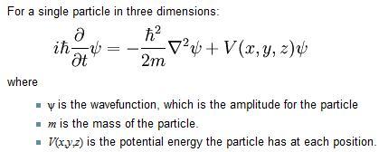 9 Schrodinger equation IIT JEE SKMClasses