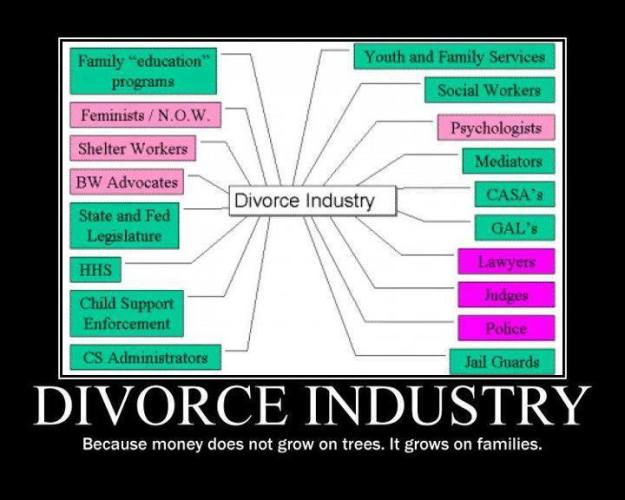 1f divorce industry