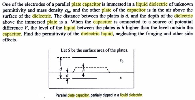 55d Liquid rises in Horizontal plate capacitor