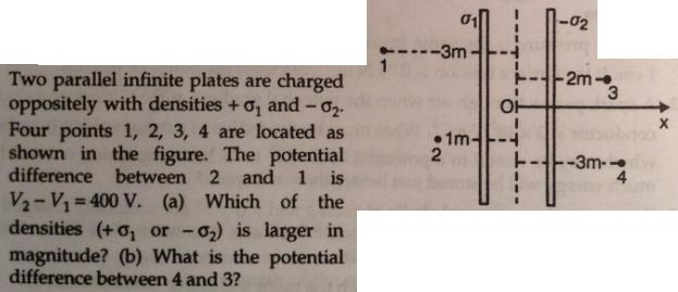 69 Two parallel plates are charged SKMClasses