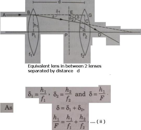 1 Equivalent lens when 2 lenses are separated by d