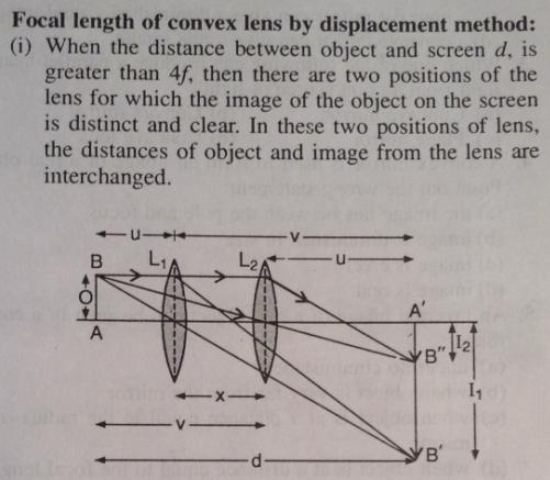 1 Focal length of convex lens by displacement method