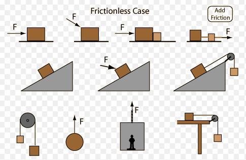 1 Mechanics 1