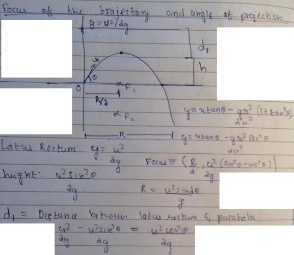 1 Projectile Equation Directrix Focus