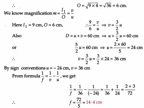 12 Focal length of convex lens by displacement method
