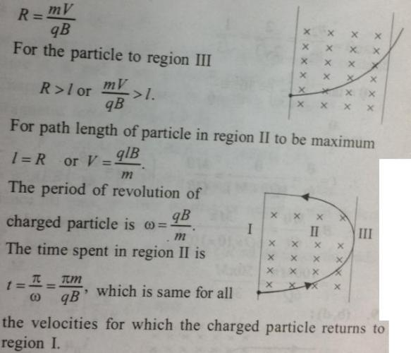 13 Electromagnetism problems and SolutionSKMClasses Subhashish