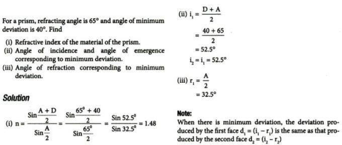 14 Minimum deviation in a prism