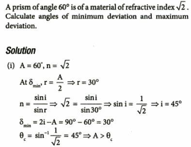 15 Minimum deviation in a prism