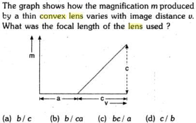 17 Graph shows magnification thin convex lens varies SKMClasses IIT JEE Bangalore