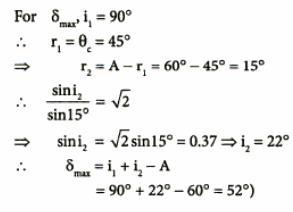17 Minimum deviation in a prism