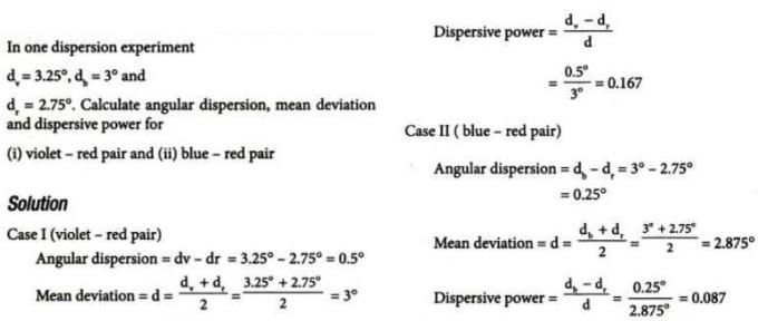18 Dispersion in a prism