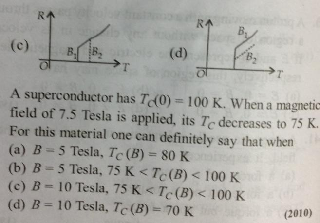 18a Electromagnetism problems and SolutionSKMClasses Subhashish