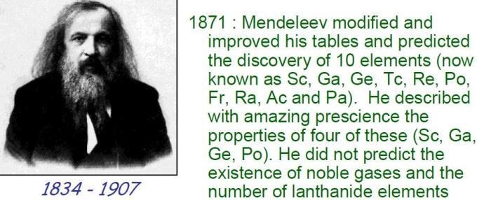 2 Mendelev
