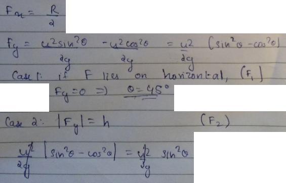 2 Projectile Equation Directrix Focus