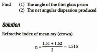 21 crown glass flint glass dispersion