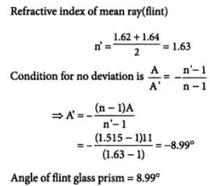 22 crown glass flint glass dispersion