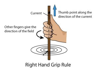 52d Right hand grip rule