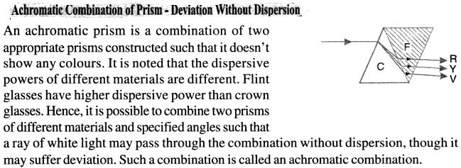 55 Achromaticcombination of prism deviation without Dispersion