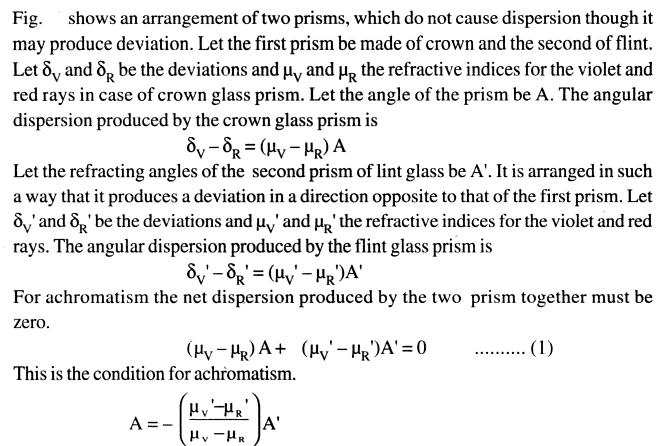 56 Achromaticcombination of prism deviation without Dispersion