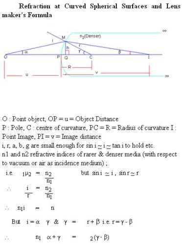 56 Refraction in single spherical surface SKMClasses IIT JEE Bangalore