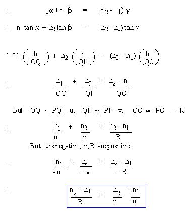 57 Refraction in single spherical surface SKMClasses IIT JEE Bangalore