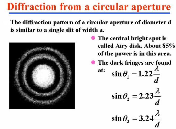 58 Diifraction in Circular aperture SKMClasses IIT JEE Bangalore