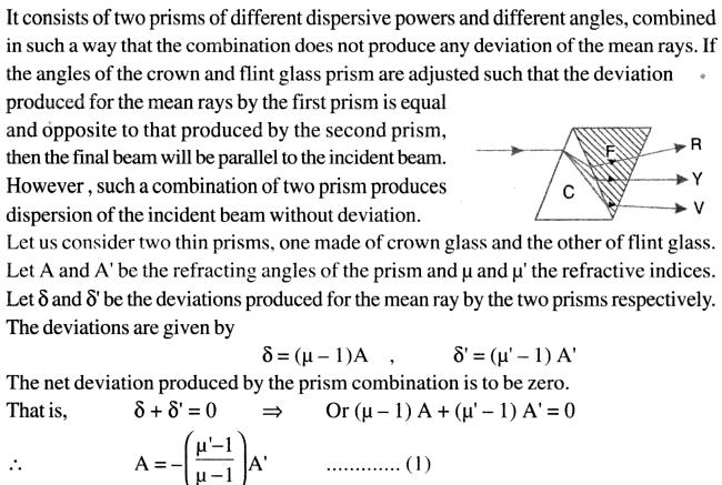 59 Dispersion without Deviation in prisms