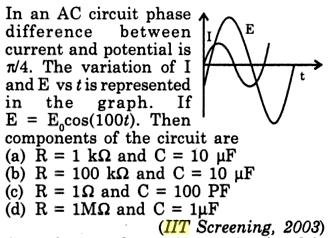 1 AC Circuit Phase Difference SKMClasses IITJEE Bangalore