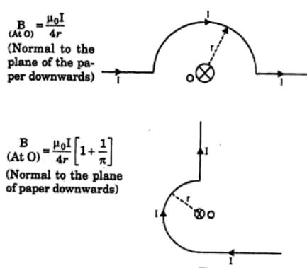 10 Magnetic field due to various loop situations