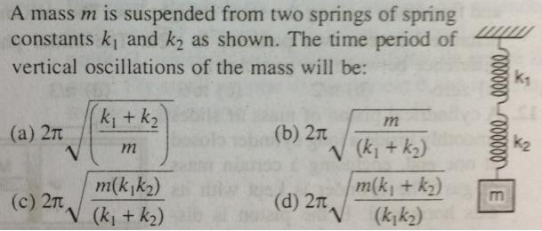 11 What is the SHM timeperiod when 2 springs are in series