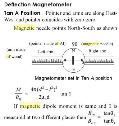 13 Deflection Magnetometer Tan A position SKMClasses Bangalore