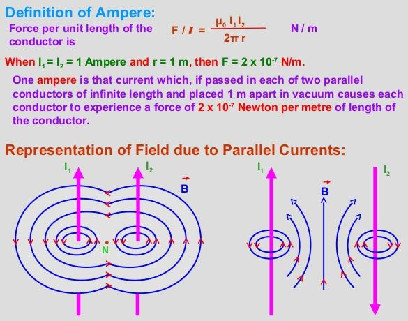 15 Definition of Ampere SKMClasses IIT JEE Bangalore