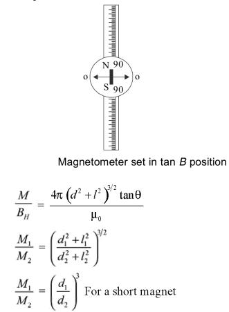15 Deflection Magnetometer Tan B position SKMClasses Bangalore