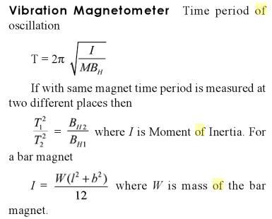 16 Vibration Magnetometer SKMClasses IIT JEE Bangalore