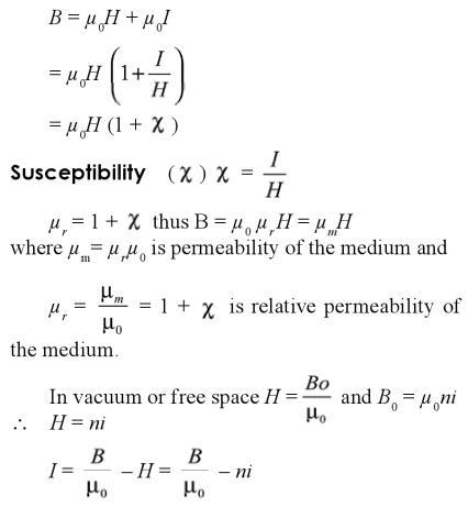 18 Magnetic field Intensity H B by mu0 SKMClasses IITJEE