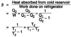 1a Coefficient of performance of a Refrigerator efficiency